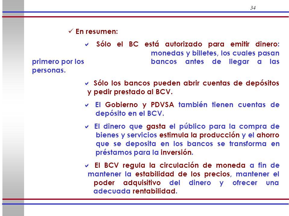 34 En resumen: Sólo el BC está autorizado para emitir dinero: monedas y billetes, los cuales pasan primero por los bancos antes de llegar a las person