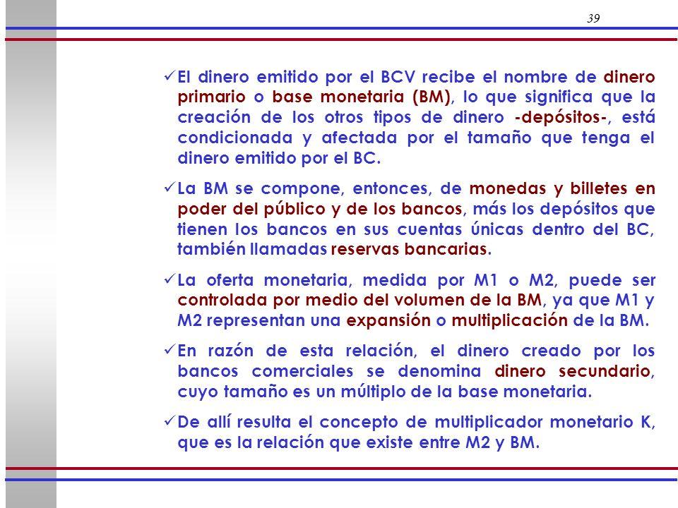 39 El dinero emitido por el BCV recibe el nombre de dinero primario o base monetaria (BM), lo que significa que la creación de los otros tipos de dine