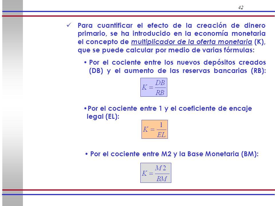 42 Para cuantificar el efecto de la creación de dinero primario, se ha introducido en la economía monetaria el concepto de multiplicador de la oferta