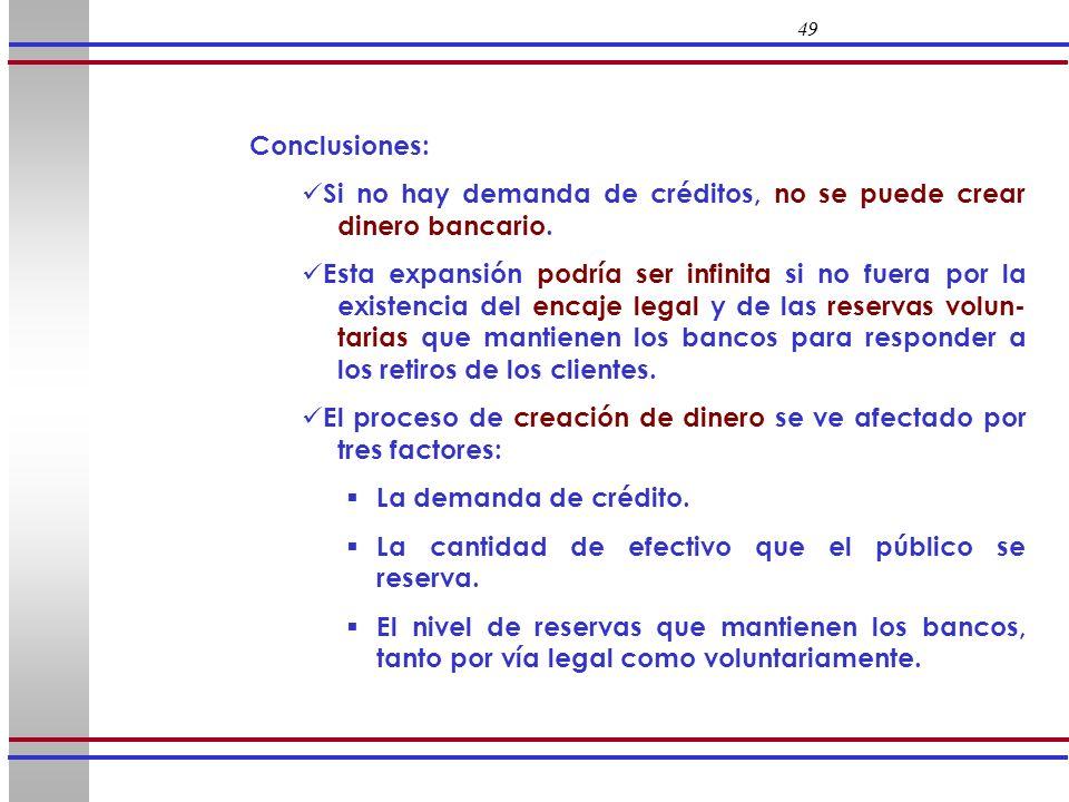 49 Conclusiones: Si no hay demanda de créditos, no se puede crear dinero bancario. Esta expansión podría ser infinita si no fuera por la existencia de