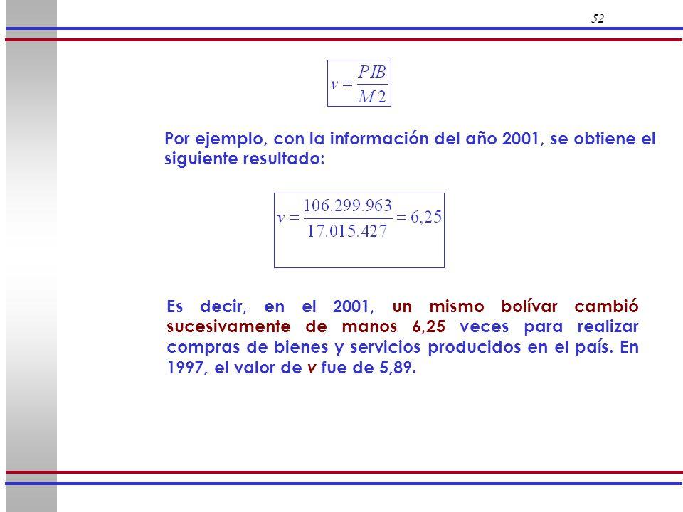 52 Por ejemplo, con la información del año 2001, se obtiene el siguiente resultado: Es decir, en el 2001, un mismo bolívar cambió sucesivamente de man