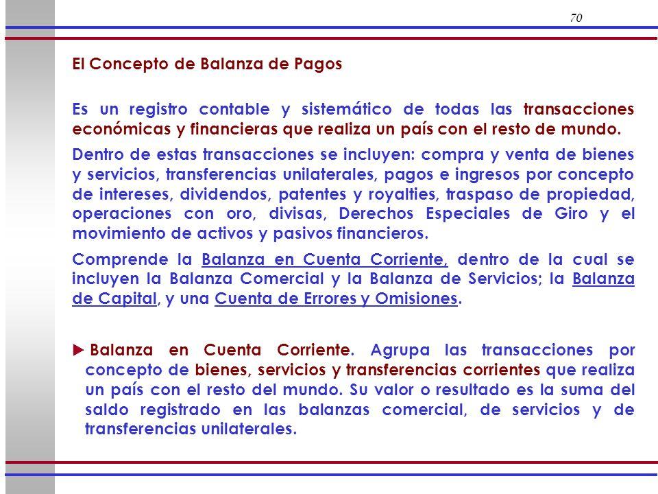 70 El Concepto de Balanza de Pagos Es un registro contable y sistemático de todas las transacciones económicas y financieras que realiza un país con e