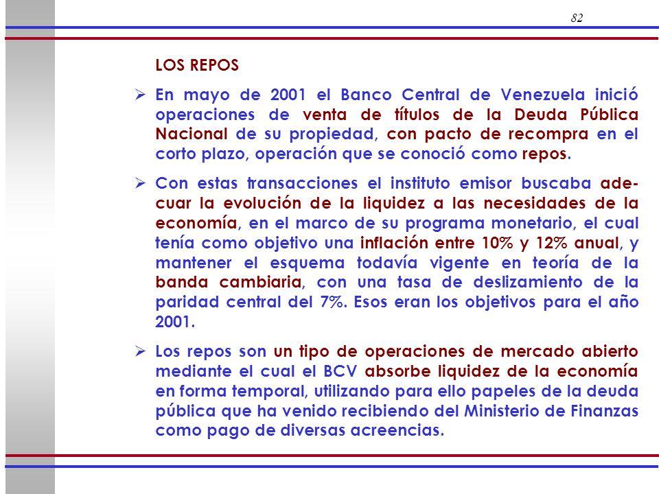 82 LOS REPOS En mayo de 2001 el Banco Central de Venezuela inició operaciones de venta de títulos de la Deuda Pública Nacional de su propiedad, con pa