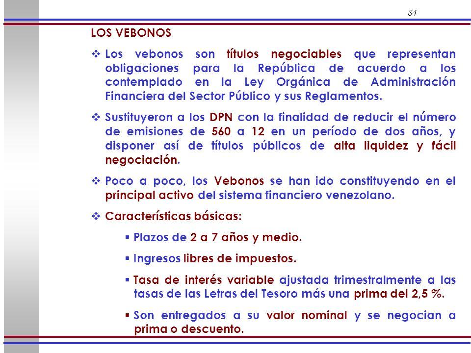 84 LOS VEBONOS Los vebonos son títulos negociables que representan obligaciones para la República de acuerdo a los contemplado en la Ley Orgánica de A