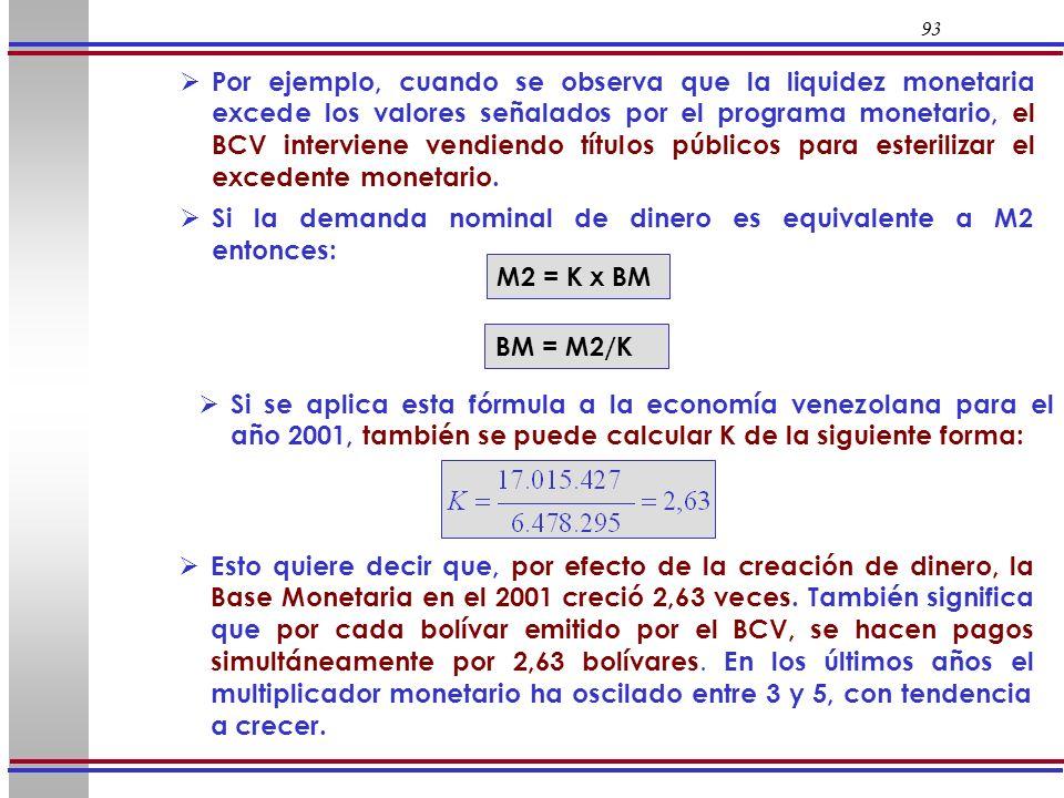 93 Por ejemplo, cuando se observa que la liquidez monetaria excede los valores señalados por el programa monetario, el BCV interviene vendiendo título