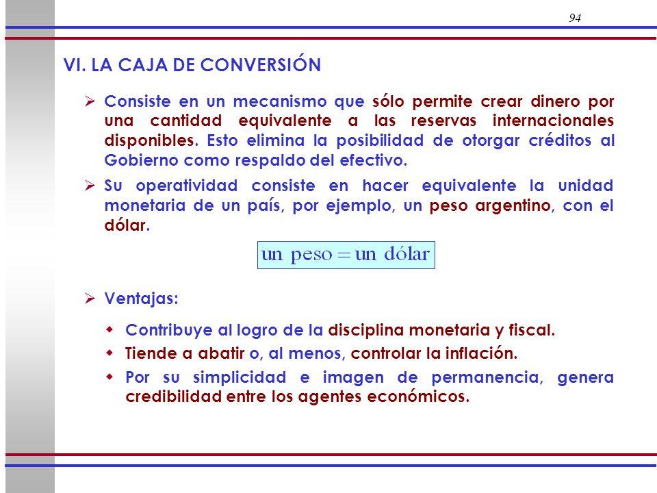 94 VI. LA CAJA DE CONVERSIÓN Consiste en un mecanismo que sólo permite crear dinero por una cantidad equivalente a las reservas internacionales dispon