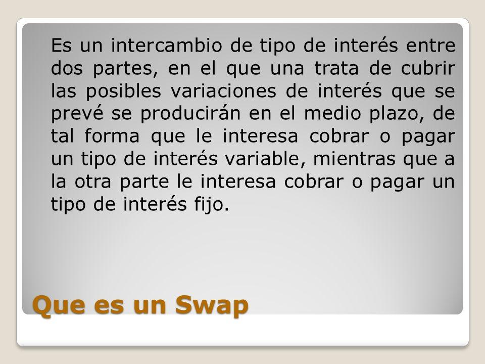 Que es un Swap Se trata de una transacción, en la que hay que definir el tipo de interés que va a pagar cada parte y que la otra cobrará.