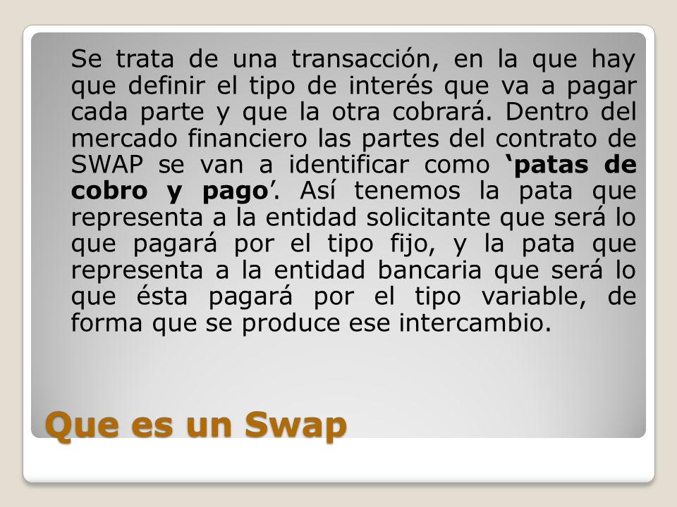 Que es un Swap Se trata de una transacción, en la que hay que definir el tipo de interés que va a pagar cada parte y que la otra cobrará. Dentro del m