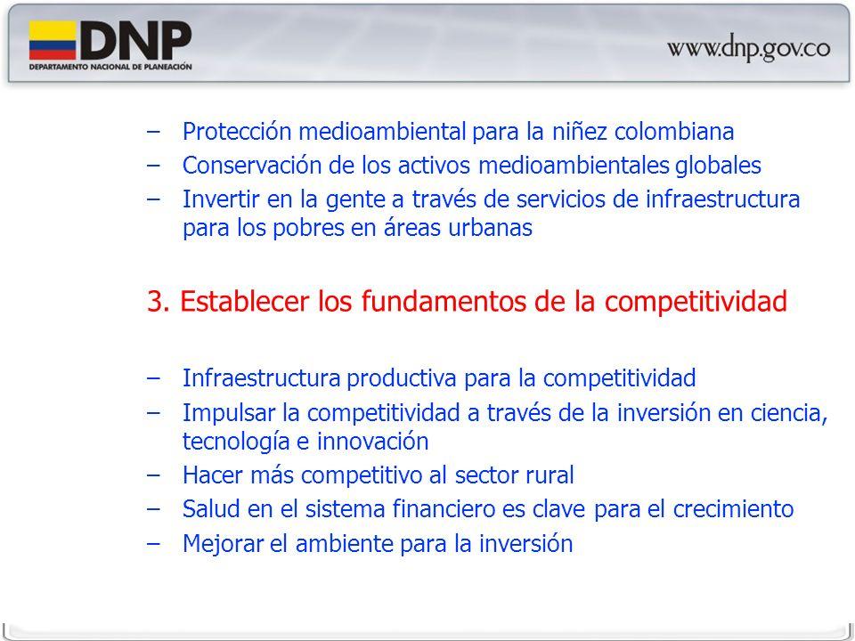 –Protección medioambiental para la niñez colombiana –Conservación de los activos medioambientales globales –Invertir en la gente a través de servicios de infraestructura para los pobres en áreas urbanas 3.