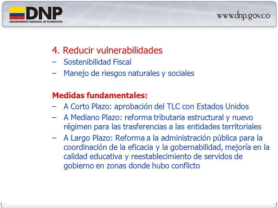 4. Reducir vulnerabilidades –Sostenibilidad Fiscal –Manejo de riesgos naturales y sociales Medidas fundamentales: –A Corto Plazo: aprobación del TLC c