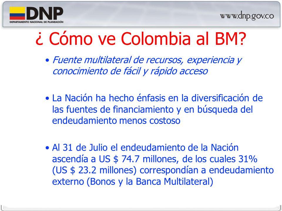 ¿ Cómo ve Colombia al BM.