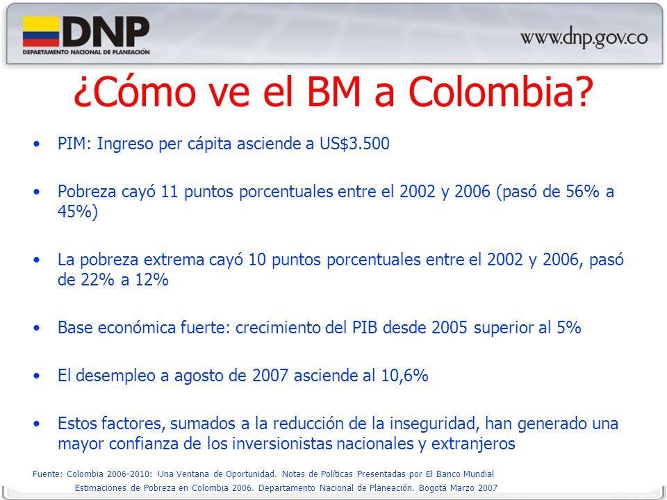 ¿Cómo ve el BM a Colombia.