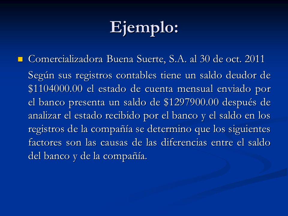 Ejemplo: Comercializadora Buena Suerte, S.A. al 30 de oct. 2011 Comercializadora Buena Suerte, S.A. al 30 de oct. 2011 Según sus registros contables t