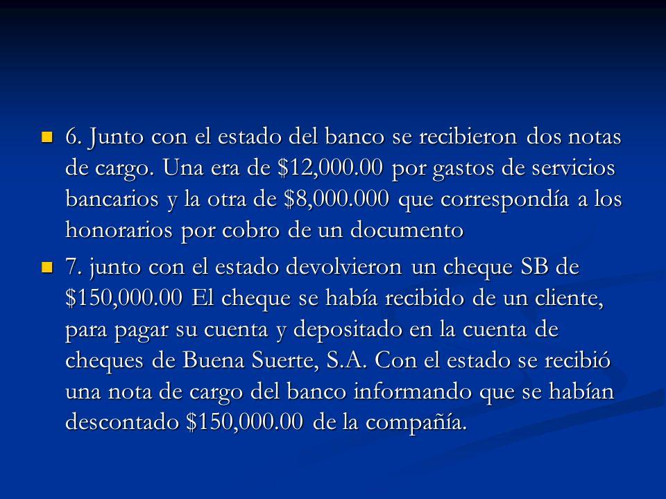 6. Junto con el estado del banco se recibieron dos notas de cargo. Una era de $12,000.00 por gastos de servicios bancarios y la otra de $8,000.000 que