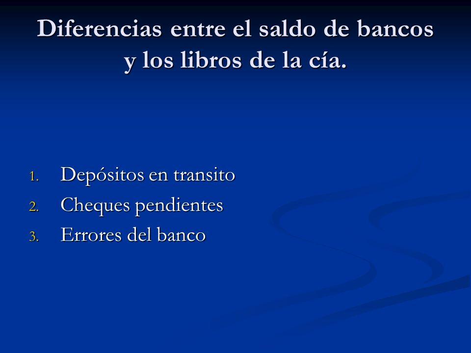 Diferencias entre el saldo de bancos y los libros de la cía. 1. Depósitos en transito 2. Cheques pendientes 3. Errores del banco
