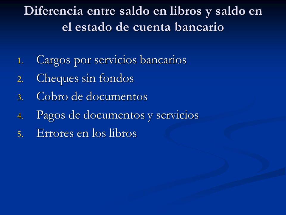 Diferencia entre saldo en libros y saldo en el estado de cuenta bancario 1. Cargos por servicios bancarios 2. Cheques sin fondos 3. Cobro de documento
