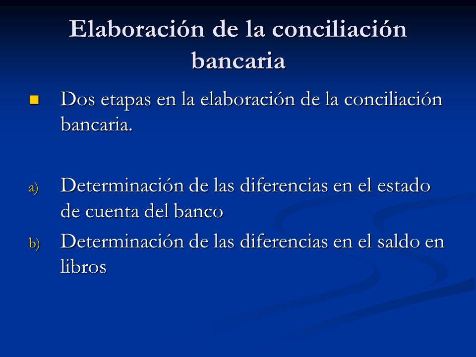 Elaboración de la conciliación bancaria Dos etapas en la elaboración de la conciliación bancaria. Dos etapas en la elaboración de la conciliación banc