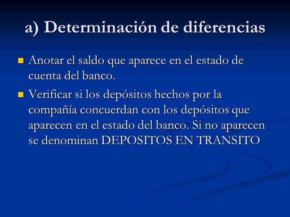 a) Determinación de diferencias Anotar el saldo que aparece en el estado de cuenta del banco. Anotar el saldo que aparece en el estado de cuenta del b