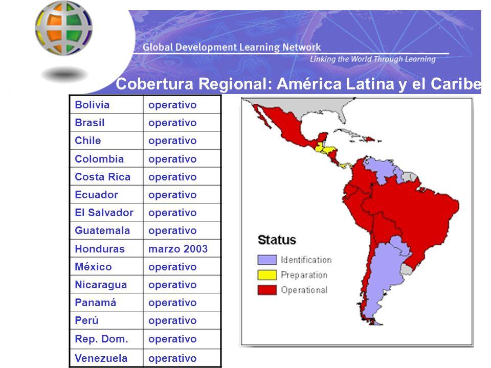 Cobertura Nacional Redes Nacionales Bolivia Brasil Chile Ecuador México Perú República Dominicana