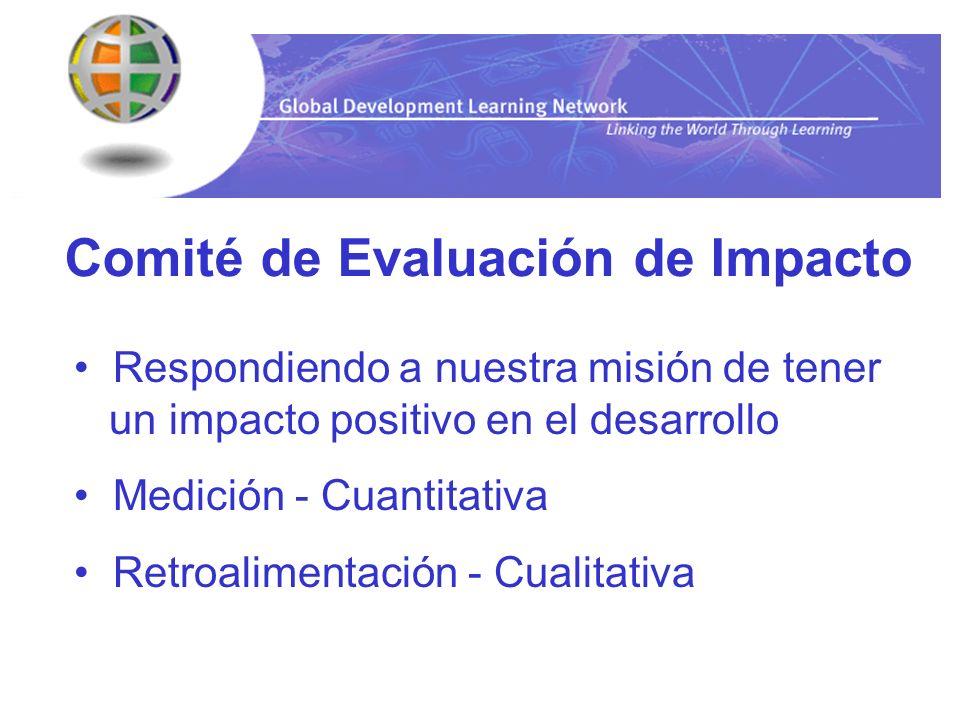 Comité de Evaluación de Impacto Seguimiento ex-post de los resultados - Al finalizar la capacitación - A seis meses (corto plazo) de la capacitación - A un año (corto-mediano plazo) de la capacitación