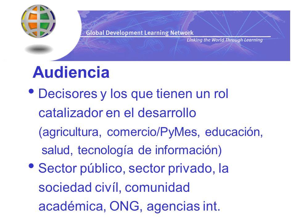 Modalidades Videoconferencia Internet Chats en linea Foros Virtuales Materiales educativos impresos Sesiones facilitadas localmente