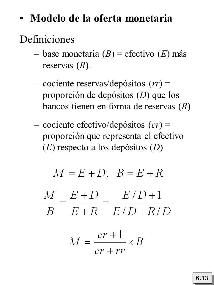 Modelo de la oferta monetaria Definiciones –base monetaria (B) = efectivo (E) más reservas (R). –cociente reservas/depósitos (rr) = proporción de depó