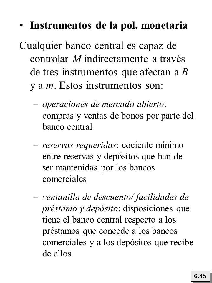 Instrumentos de la pol. monetaria Cualquier banco central es capaz de controlar M indirectamente a través de tres instrumentos que afectan a B y a m.