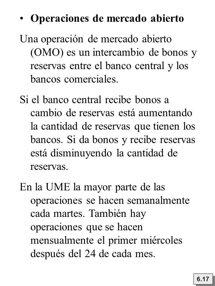 Operaciones de mercado abierto Una operación de mercado abierto (OMO) es un intercambio de bonos y reservas entre el banco central y los bancos comerc