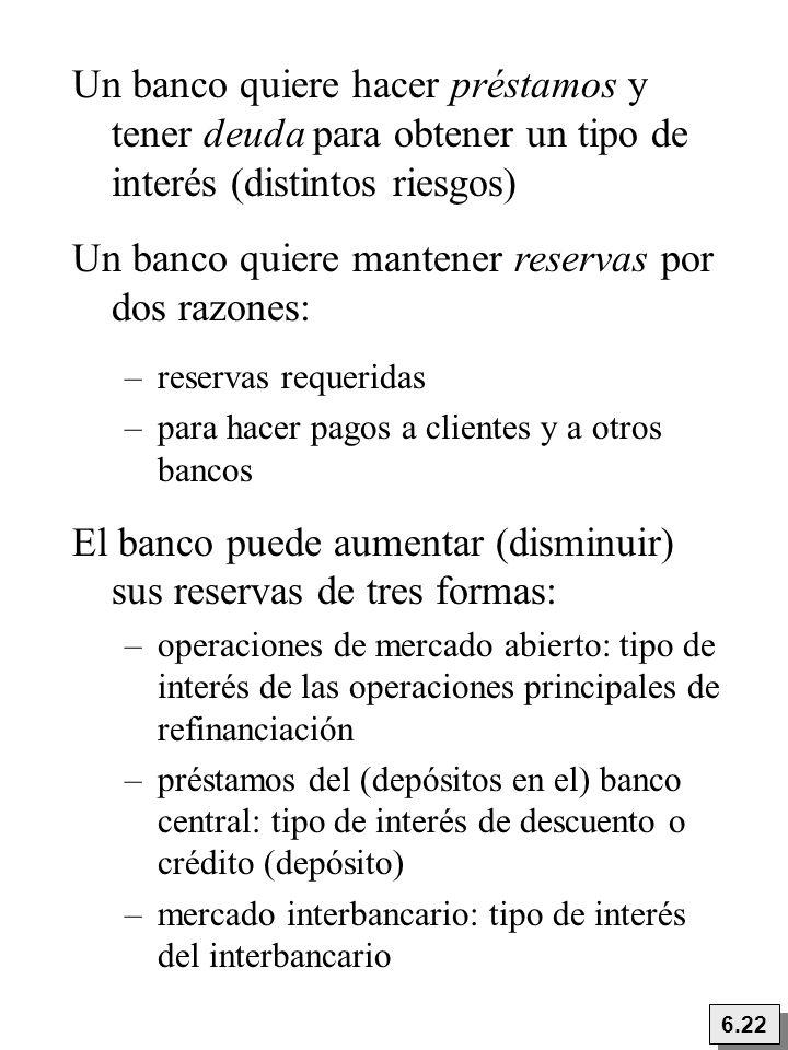 6.22 Un banco quiere hacer préstamos y tener deuda para obtener un tipo de interés (distintos riesgos) Un banco quiere mantener reservas por dos razon