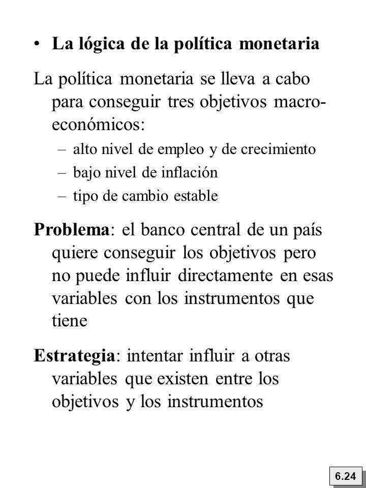 La lógica de la política monetaria La política monetaria se lleva a cabo para conseguir tres objetivos macro- económicos: –alto nivel de empleo y de c