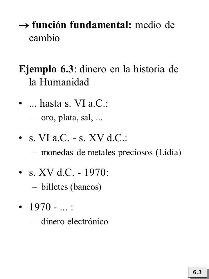 función fundamental: medio de cambio Ejemplo 6.3: dinero en la historia de la Humanidad... hasta s. VI a.C.: –oro, plata, sal,... s. VI a.C. - s. XV d