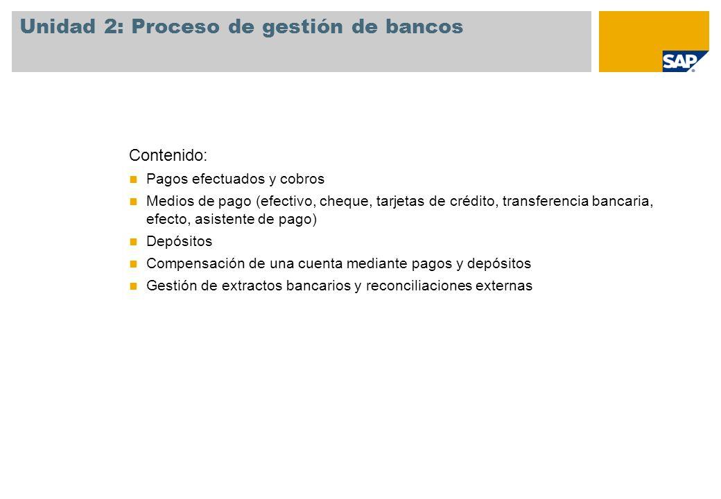Proceso de gestión de bancos: Objetivos de la unidad Al finalizar esta unidad, podrá: Enumerar las etapas básicas del proceso de gestión de bancos en una empresa pequeña típica.