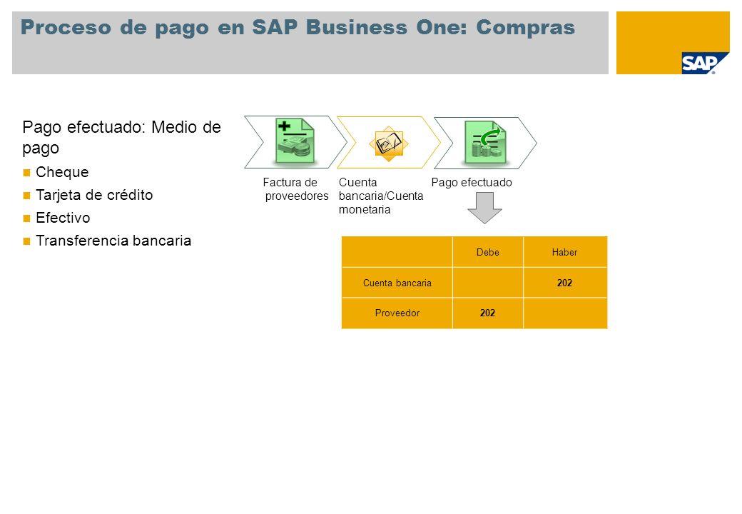 Proceso de pago en SAP Business One: Compras Pago efectuado Cuenta bancaria/Cuenta monetaria Pago efectuado: Medio de pago Cheque Tarjeta de crédito E