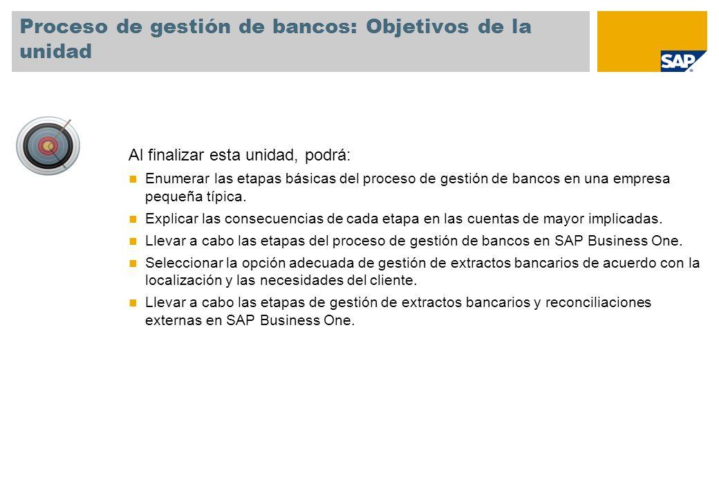 Proceso de gestión de bancos: Cuadro sinóptico Proceso de gestión de bancos Tema 1: Gestión de pagos Tema 2: Gestión de reconciliaciones externas en la cuenta bancaria