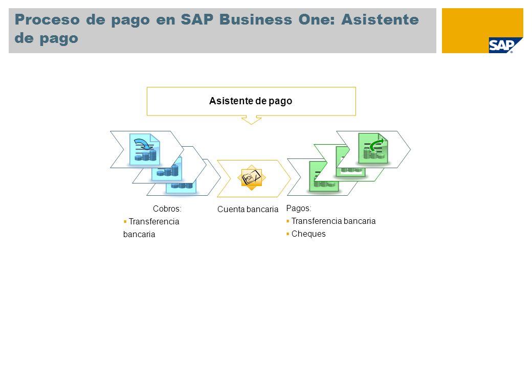Proceso de pago en SAP Business One: Asistente de pago Cobros: Transferencia bancaria Cuenta bancaria Asistente de pago Pagos: Transferencia bancaria