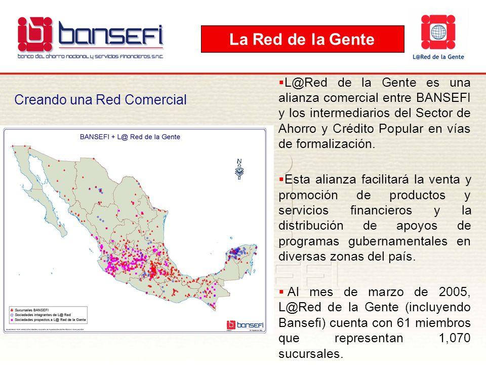 L@Red de la Gente es una alianza comercial entre BANSEFI y los intermediarios del Sector de Ahorro y Crédito Popular en vías de formalización. Esta al