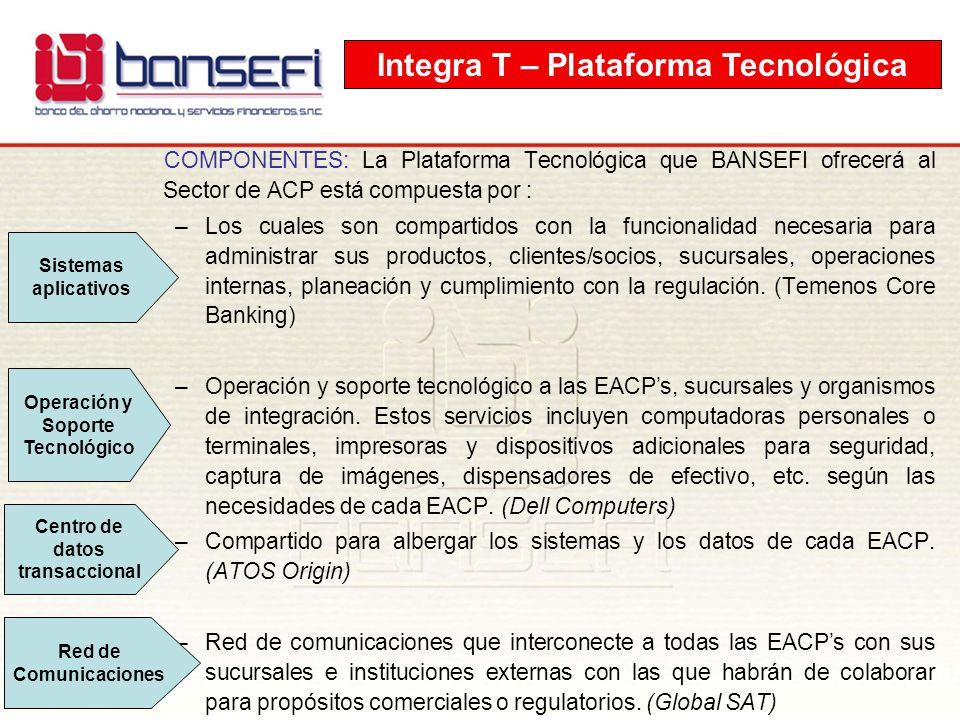 COMPONENTES: La Plataforma Tecnológica que BANSEFI ofrecerá al Sector de ACP está compuesta por : –Los cuales son compartidos con la funcionalidad nec