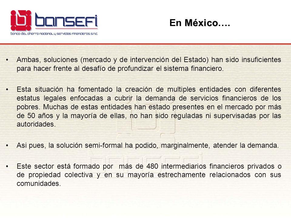 México En México…. Ambas, soluciones (mercado y de intervención del Estado) han sido insuficientes para hacer frente al desafío de profundizar el sist