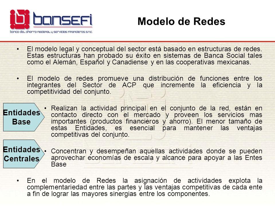 Modelo de Redes El modelo legal y conceptual del sector está basado en estructuras de redes. Estas estructuras han probado su éxito en sistemas de Ban