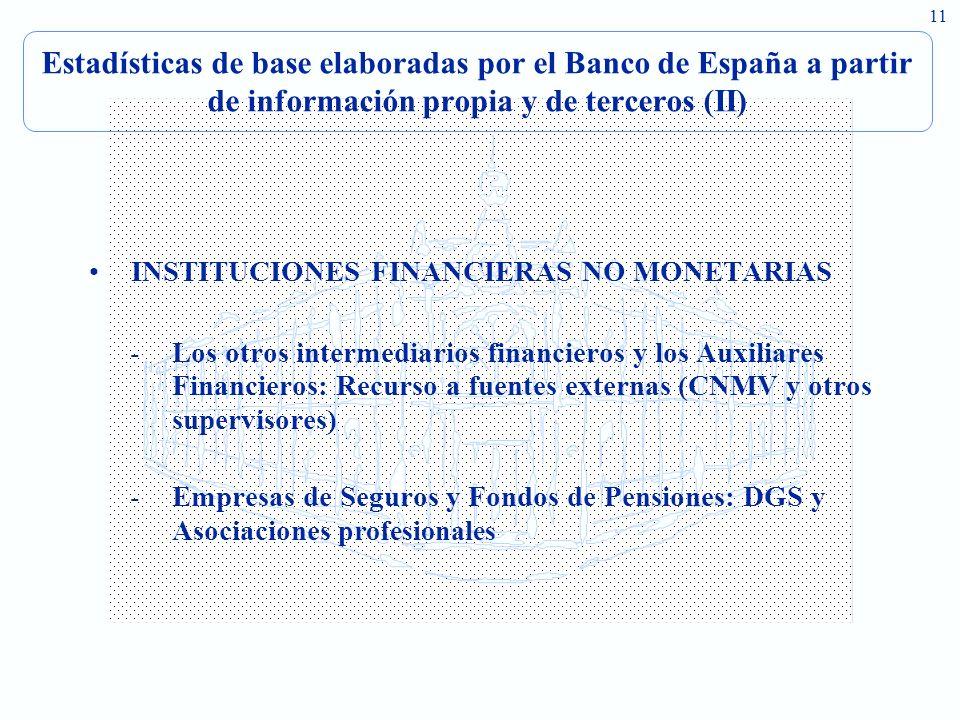 11 Estadísticas de base elaboradas por el Banco de España a partir de información propia y de terceros (II) INSTITUCIONES FINANCIERAS NO MONETARIAS -Los otros intermediarios financieros y los Auxiliares Financieros: Recurso a fuentes externas (CNMV y otros supervisores) -Empresas de Seguros y Fondos de Pensiones: DGS y Asociaciones profesionales