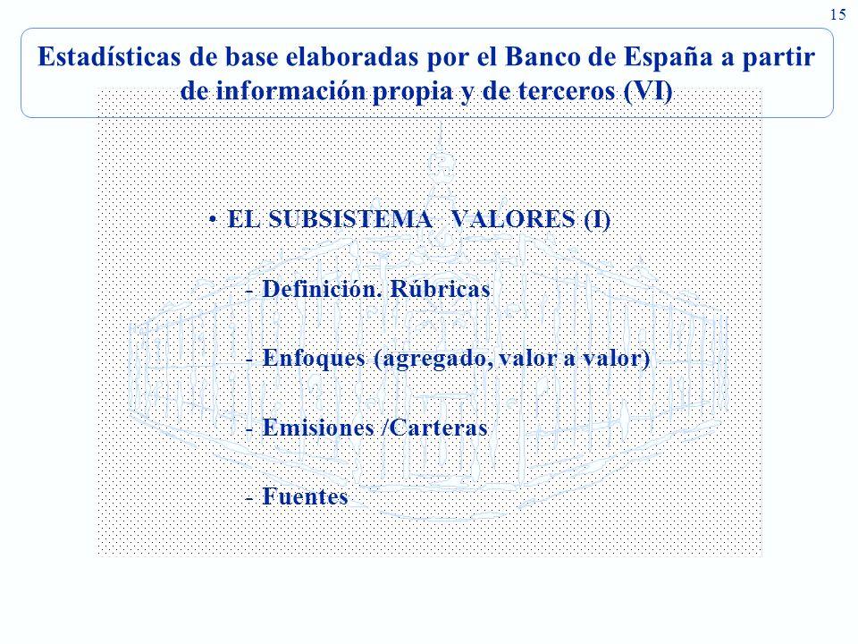 15 Estadísticas de base elaboradas por el Banco de España a partir de información propia y de terceros (VI) EL SUBSISTEMA VALORES (I) -Definición. Rúb