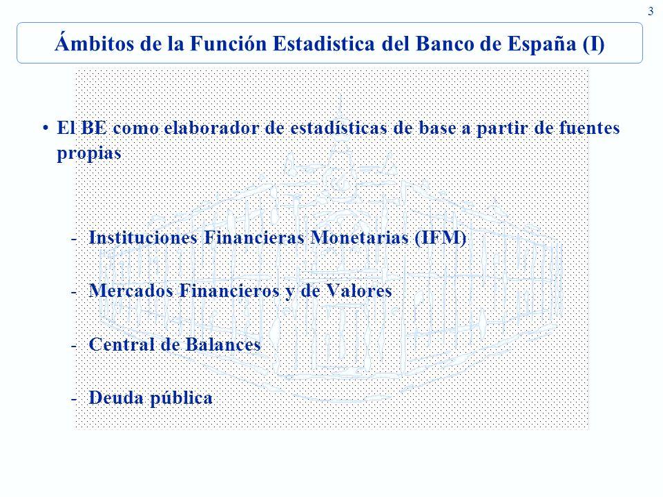 3 Ámbitos de la Función Estadistica del Banco de España (I) El BE como elaborador de estadísticas de base a partir de fuentes propias - Instituciones