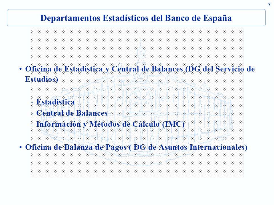 6 Destinos de la Producción Estadistica del Banco de España 1) Apoyo a otras Oficinas del SE y del BE en general -Estudios Monetarios y Financieros -Coyuntura y Previsión Económica 2) Apoyo a otras Oficinas del Banco 3) Apoyo a Organismos nacionales 4) Apoyo al SEBC y al SEE 5) Publicaciones