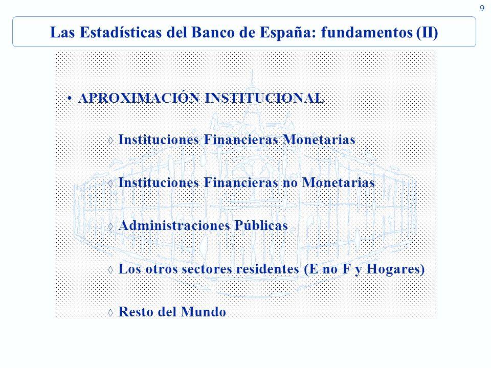 9 Las Estadísticas del Banco de España: fundamentos (II) APROXIMACIÓN INSTITUCIONAL Instituciones Financieras Monetarias Instituciones Financieras no