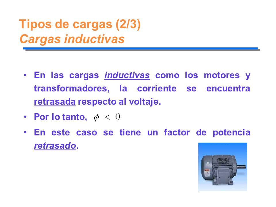 Tipos de cargas (2/3) Cargas inductivas En las cargas inductivas como los motores y transformadores, la corriente se encuentra retrasada respecto al v
