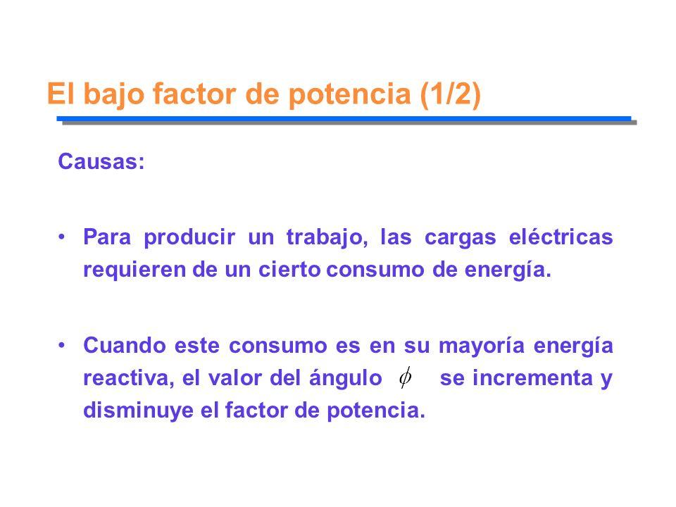 El bajo factor de potencia (1/2) Causas: Para producir un trabajo, las cargas eléctricas requieren de un cierto consumo de energía. Cuando este consum