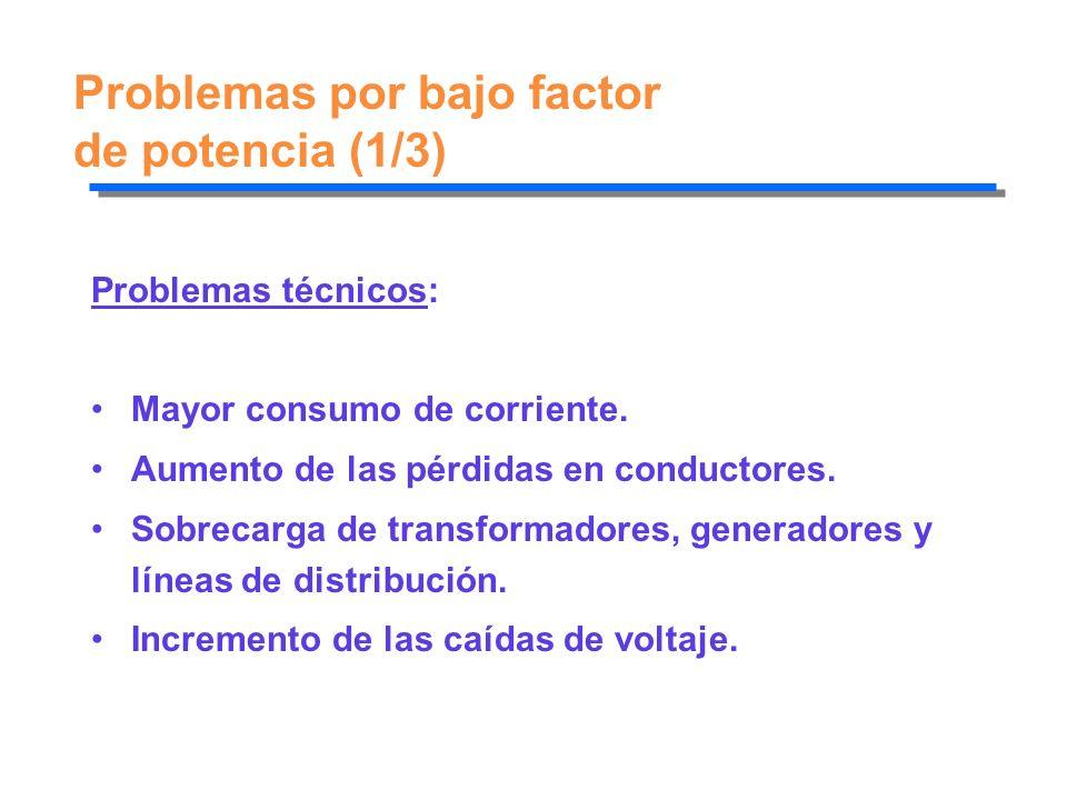 Problemas por bajo factor de potencia (1/3) Problemas técnicos: Mayor consumo de corriente. Aumento de las pérdidas en conductores. Sobrecarga de tran