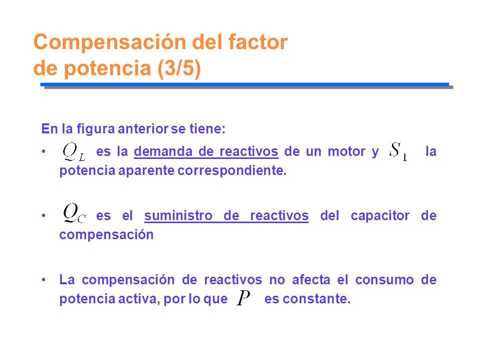 Compensación del factor de potencia (3/5) En la figura anterior se tiene: es la demanda de reactivos de un motor y la potencia aparente correspondient