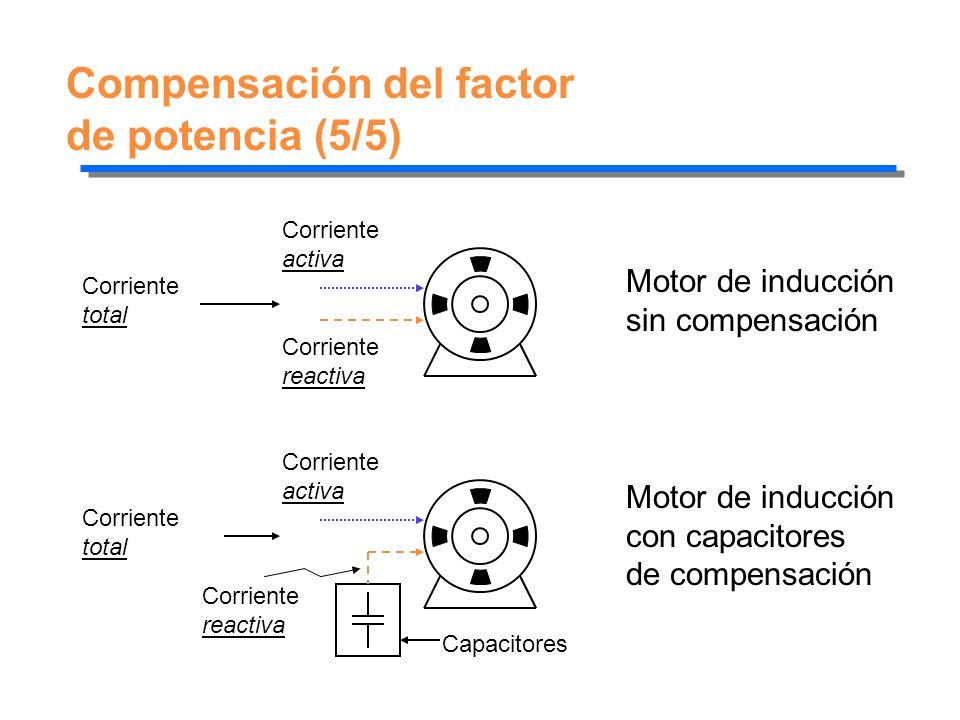 Compensación del factor de potencia (5/5) Corriente total Corriente activa Corriente reactiva Corriente total Corriente activa Capacitores Corriente r