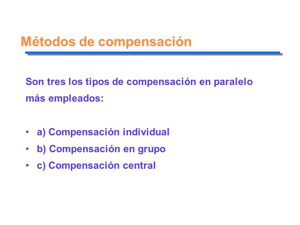 Métodos de compensación Son tres los tipos de compensación en paralelo más empleados: a) Compensación individual b) Compensación en grupo c) Compensac